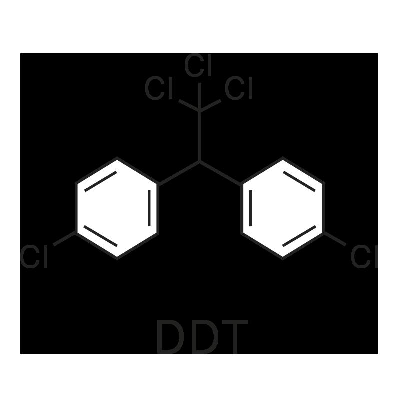 Primera síntesi del DDT
